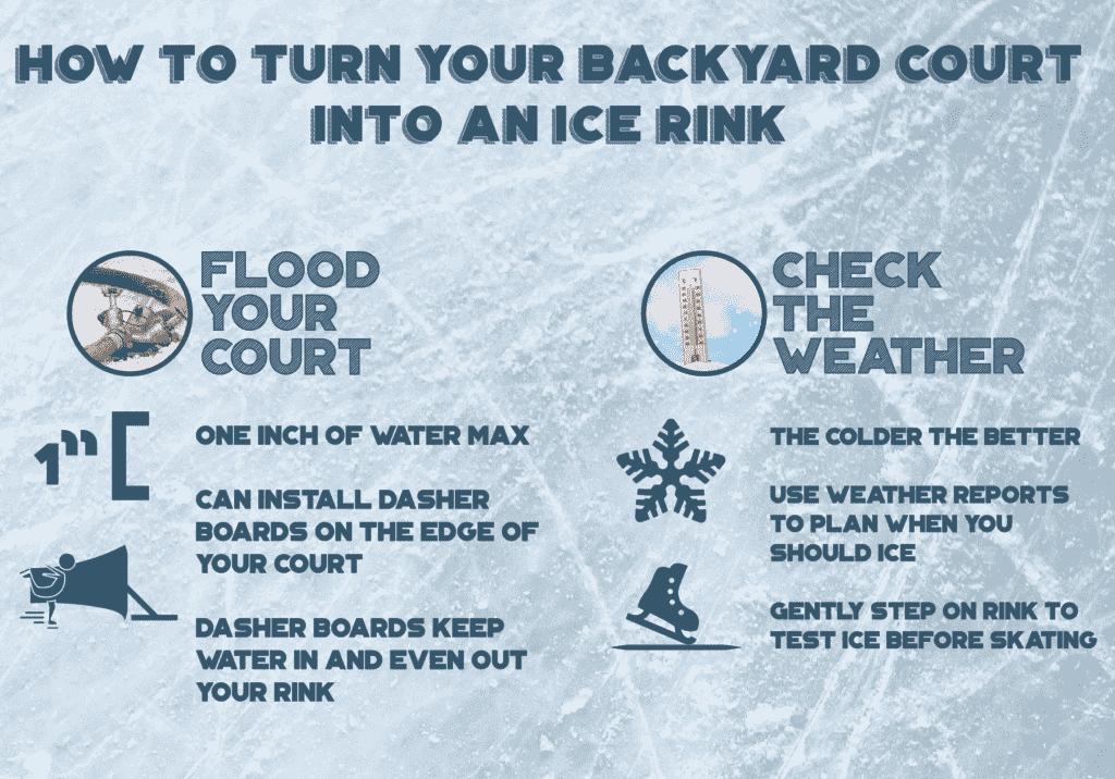 build a backyard ice rink